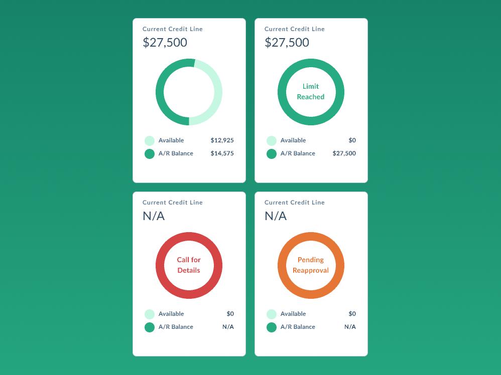 Credit Line Card Design data pie chart piechart chart ux ui cards ui cards credit line credit card