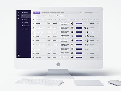 Dashboard   UI Design purple dashboard design ui website dashboard template dashboard design
