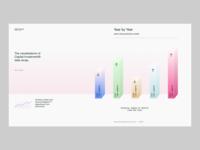 Data Visualization #7