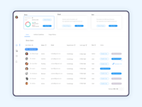 Dashboard : ZEVAC dashboard design dashboad dashboard ui design ui