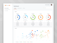 PeopleML dashboard