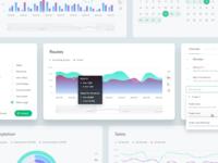 Charts - Dashboard