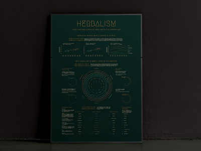 Herbalism Infographic herbal data pie charts tables charts graphs infographic herbalism design typography