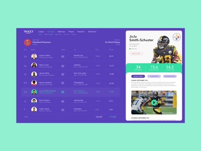 Yahoo Fantasy Football Website