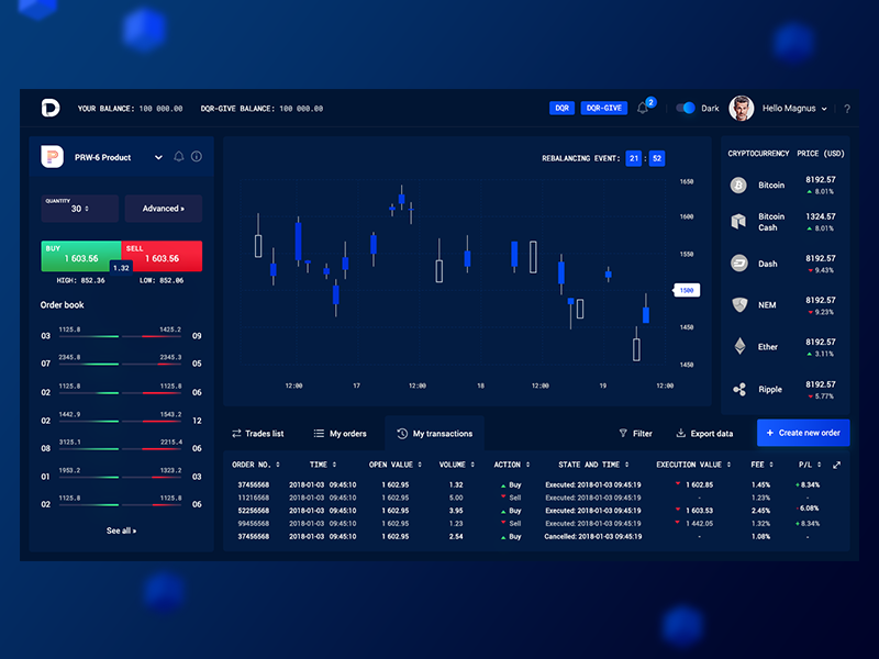 Crypto currency trading platforms nadex 5 minute binary options