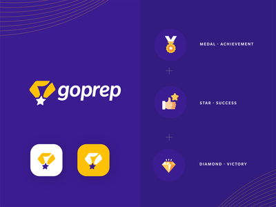 Goprep logo design design web icon typography concept identity brand identity branding