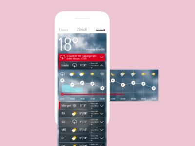 UI of Wetter Alarm app