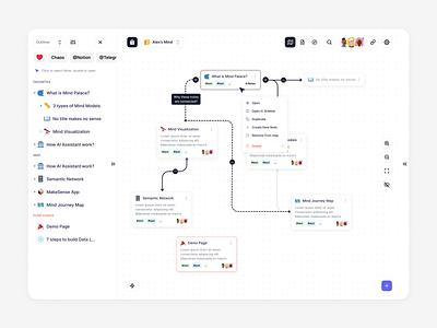 Mind Palace App / Map mind palace wiki semantic concept web application mind ui ux diagram flow map mindmap builder
