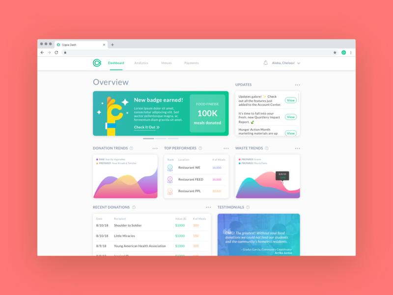 Copia Dash Web App product design web ux ui design app