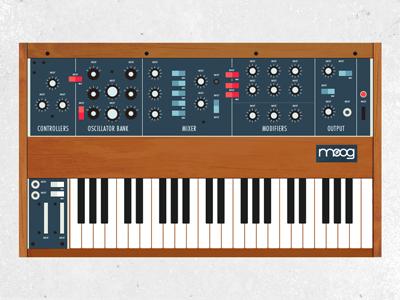 Moog D moog illustration synthesizer glindon
