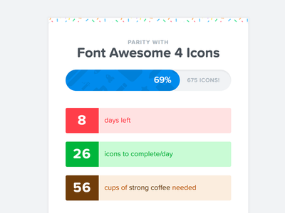 Font Awesome 5's Almost Alive! icons progress sprinkles dashboard internal countdown font awesome