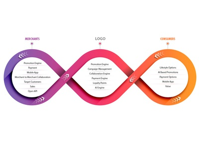 Infinity Infography Diagram for Company Website