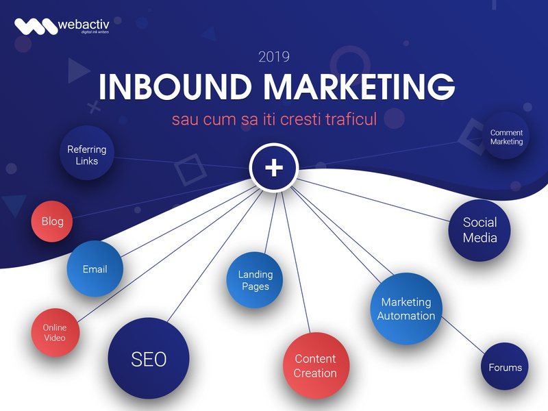 infographic Inbound  Marketing blue social media web marketing infographic design