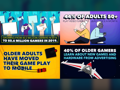 Video Game Stats - Style Frames retro videogames vector illustrator after effects