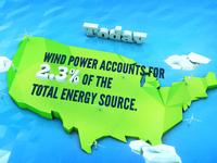 Wind Power Low Poly Test