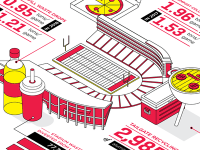 Stadium Waste Infographic bottles pizza tailgating grill stadium football recycle footbal food design buildings isometric vector illustration