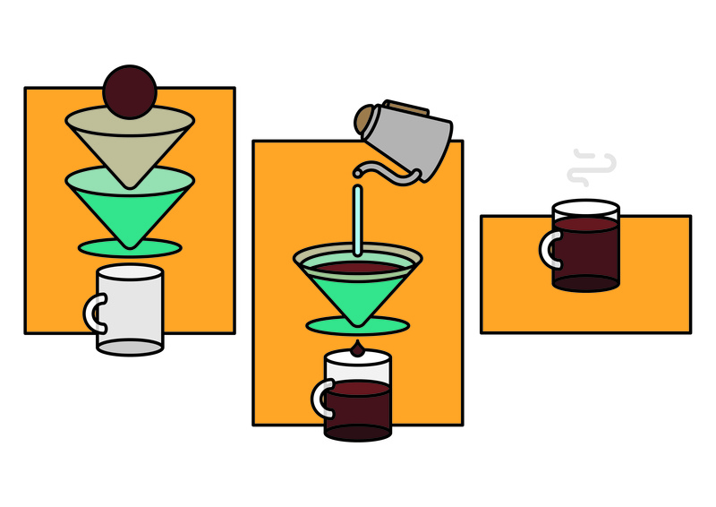 Drip Experience design vector illustration line art lineart line pour over pour v20 hario filter drip coffee