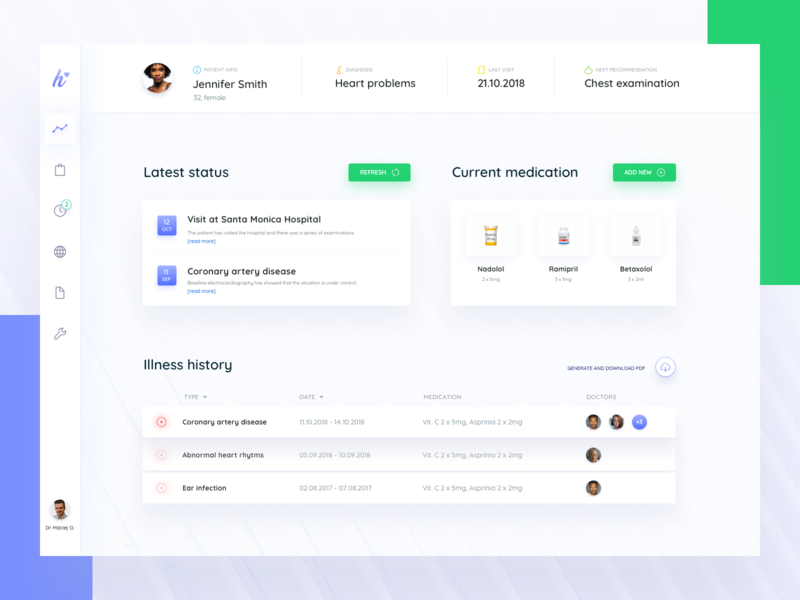 Healthcare Medical Dashboard clean white profile doctor medical healthcare ux design dashboard ui design sketch app uxui product design