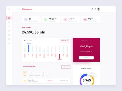 Bank Dashboard sketch product design light theme clean ui design uxui dashboard ui banking dashboard dashboard banking app