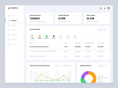 Email Marketing Dashboard v2 - Light Vs Dark light vs dark dark mode dark ui sketch app graphs ux design ui design dashboard uxui product design