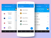 Sizer App
