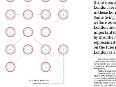 Book Design typography book design
