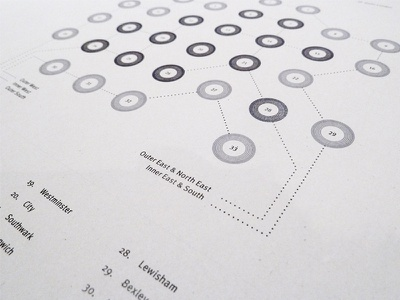 Paper Testing corona paperback info graphic print design