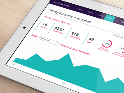 Dashboard and stats for advertising network flat ux ui ipad tablet mobile interface dashboard