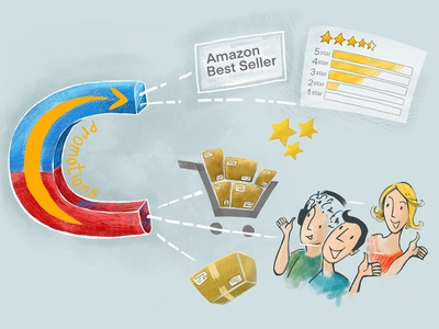 What it Takes for Sellers to Create Amazon Promotions