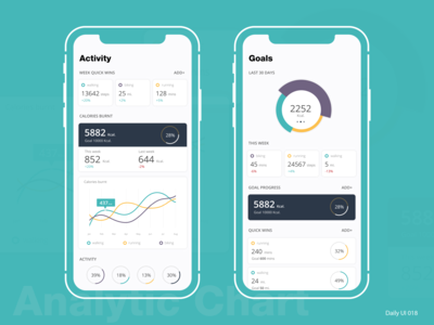 Daily UI #018 - Analytic Chart