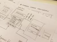 Mobile App - Sketch