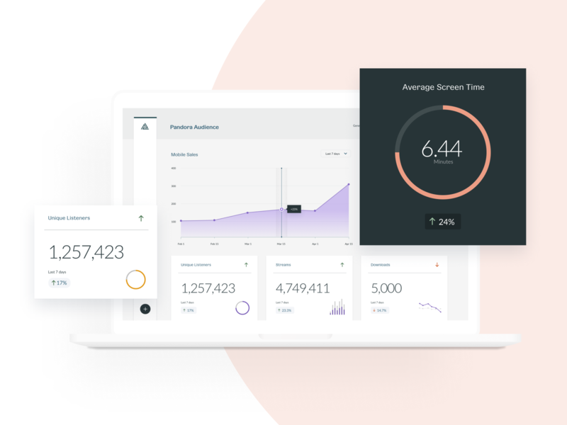 Dashboard for Data Visualization Platform