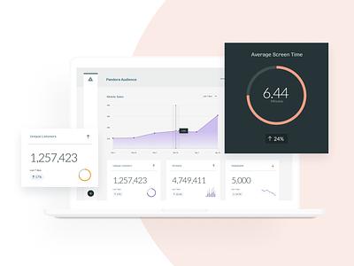 Dashboard for Data Visualization Platform dashboard ui design piechart pie graph line graph data visualization data branding ux design exploration design ui visual design