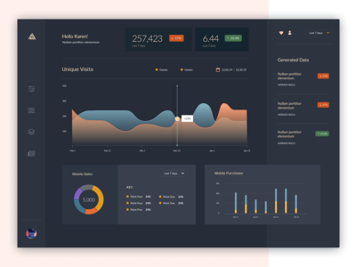 Dashboard for Data Visualization Platform