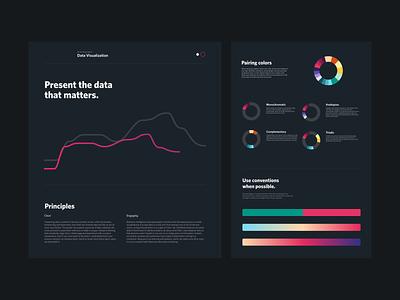 Data Viz Design System colorful color wheel styleguide graph color block design ui visual design pair color palette data design system dataviz color