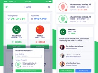 Vote Pakistan and Worldwide