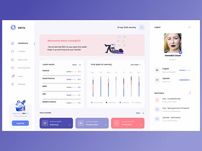 Educational Platform Dashboard website user interface mobile app clean dashboard ux ui
