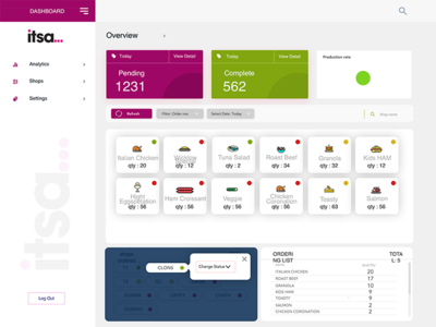 Food catering service dashboard