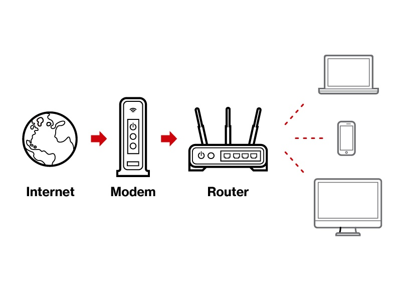 wifi process illustration icon vector icons computer ui laptop phone modem  router internet wifi