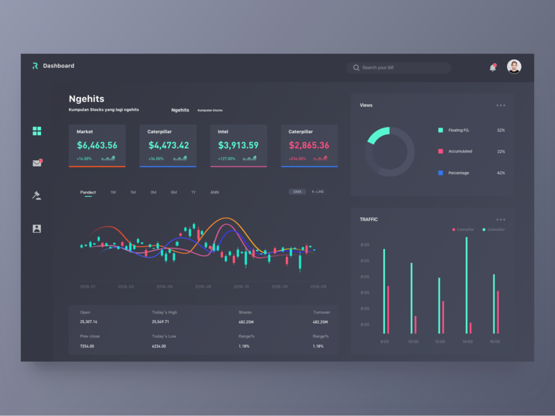 Dashboard about stocks ux design app icon web ui