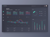 Dashboard about stocks
