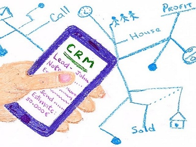 Mobile CRM Gives You Access to Customer Data 24*7