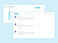 twitter analytics redesign