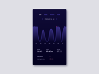 Daily UI 018: Analytics Chart