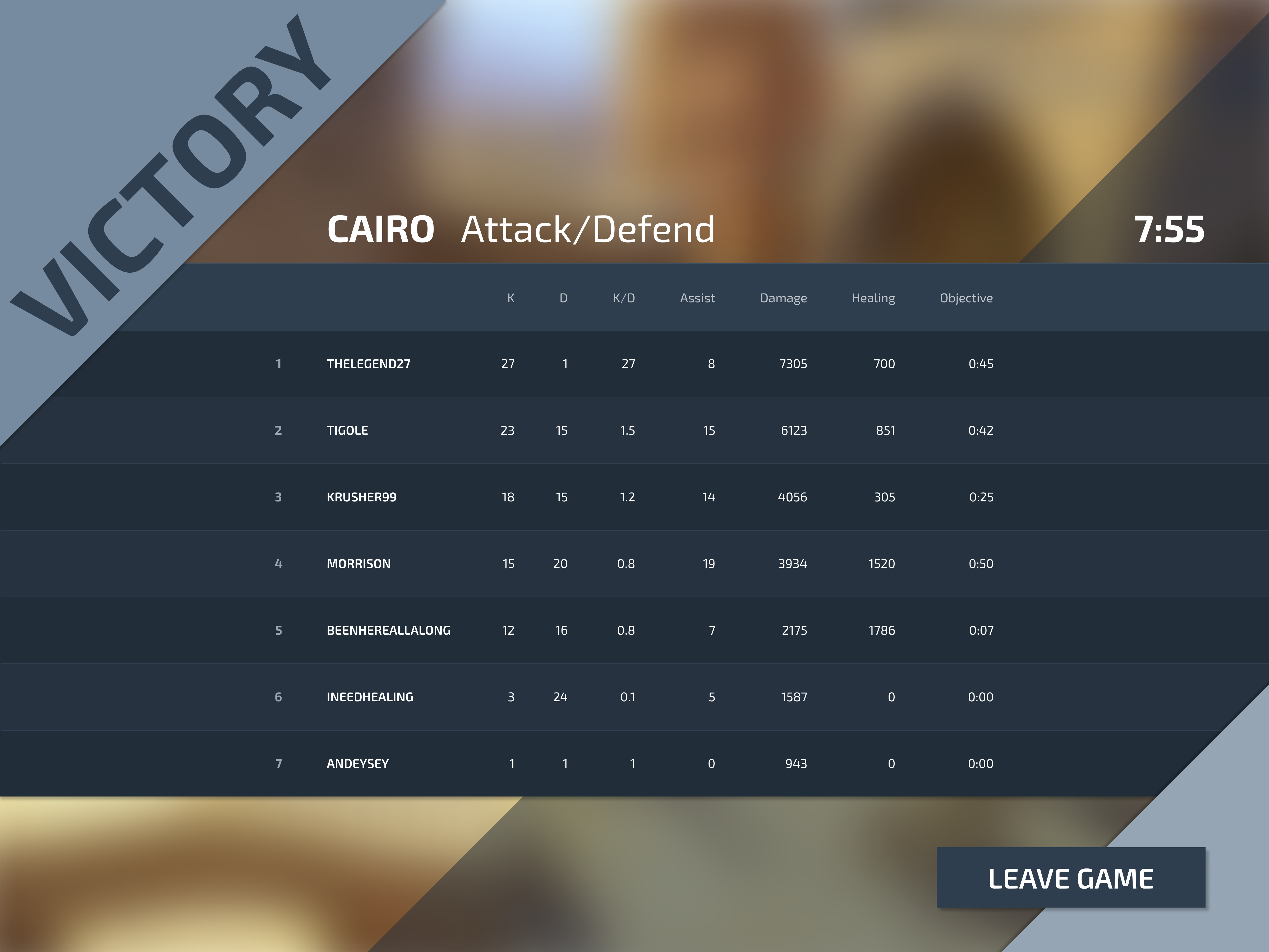 Daily ui 019 victory