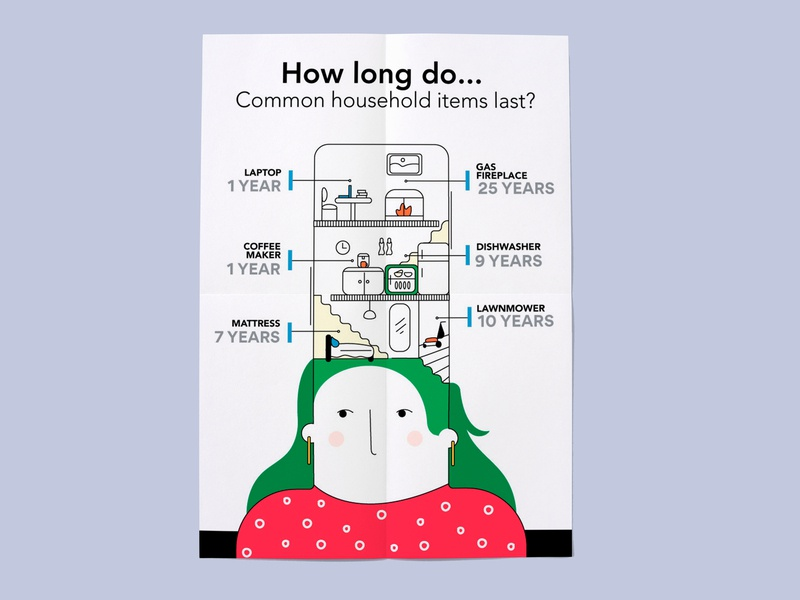 How long do... Common household items last? flat design graphic household infographic woman illustration