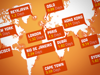Shoestring Budget Travel Guide - Infographic