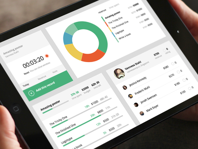 Time Tracking Tool Budgetic Relaunch