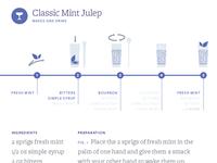 Recipe infographic