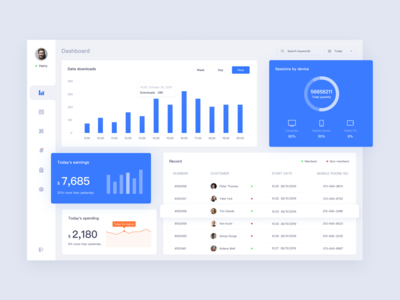 web dashboard ux chart app visualization dashboard ui design web